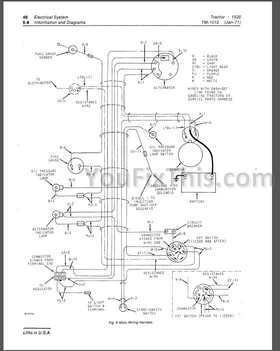 John Deere 1520 Repair Manual [Tractor] – YouFixThisYouFixThis