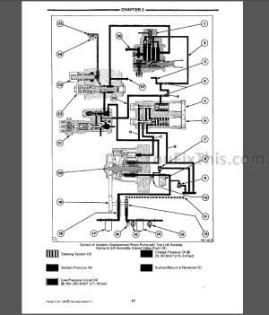 Ford New Holland 5640 6640 7740 7840 8240 8340 Service Manual [Tractor] « YouFixThis