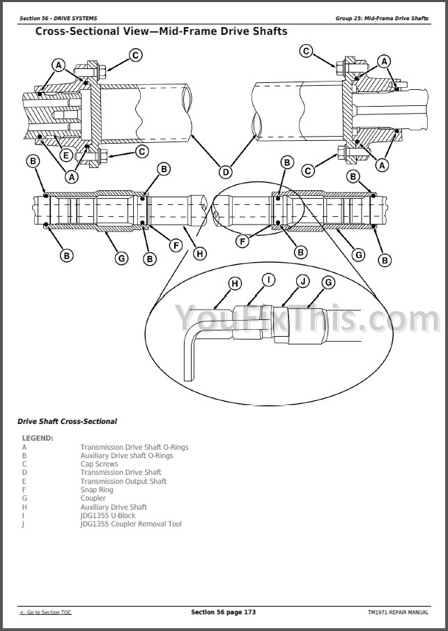 John Deere 8120T 8220T 8320T 8420T 8520T Repair Manual