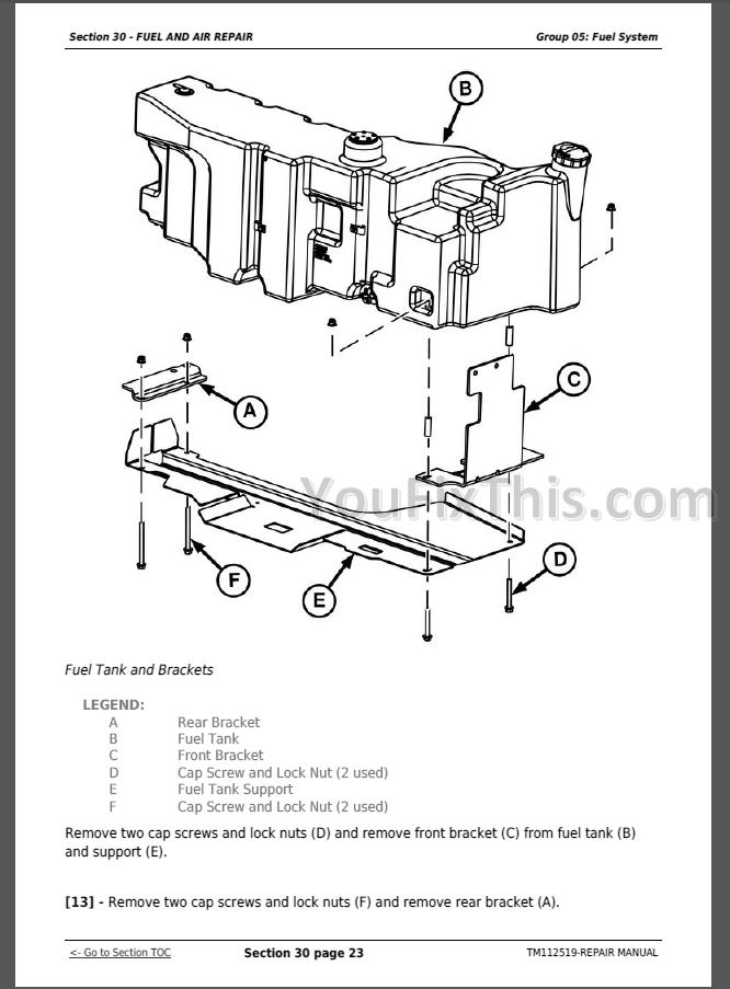 John Deere 5083E, 5093E, 5101E /Limited Repair Manual