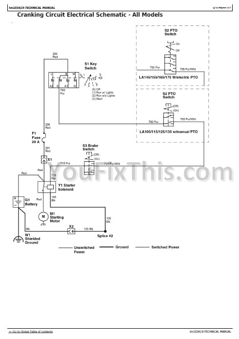 [DIAGRAM_5LK]  John Deere LA105 LA115 LA125 LA135 LA145 LA155 LA165 LA175 Technical Manual  Tractors – YouFixThis | Wiring Diagram John Deere La135 Scheme |  | YouFixThis