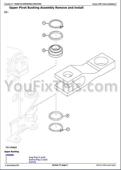 John Deere 204K 304K Repair Manual [Loader]