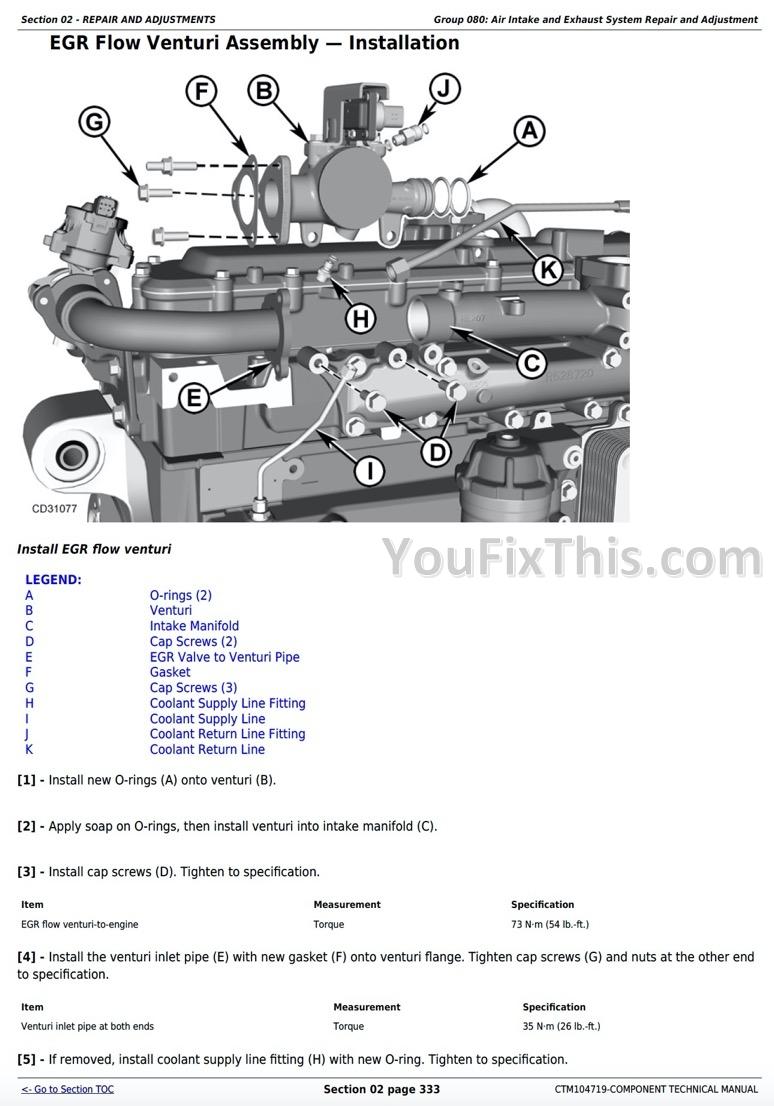 John Deere PowerTech 6068 Diesel Engine Above 130kW (174hp