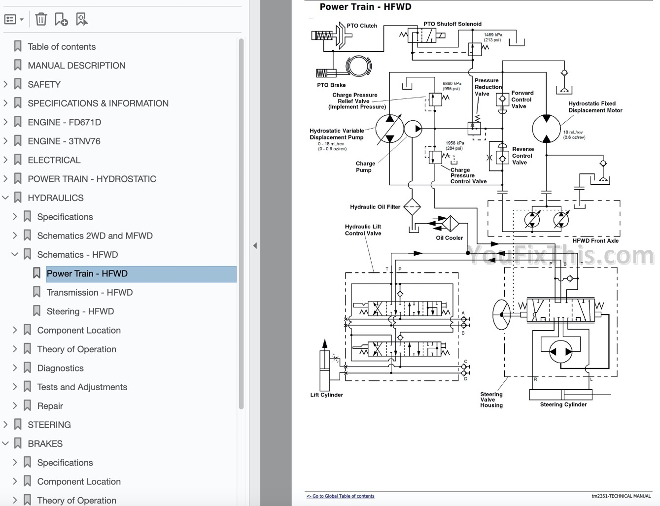 John Deere X700 X740 X748 Ultimate Select Series Tractors (Export Edition)  Technical Repair Manual – YouFixThis | X740 John Deere Wiring Schematic |  | YouFixThis
