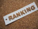 【初心者でも分かる】関ジャニ∞のプロフィール&地域別メンバー人気順ランキング紹介
