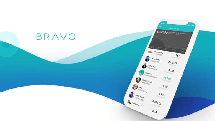 The History of BRAVO Pay - You, Me, and BTC
