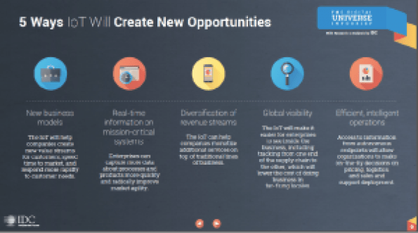 How IoT will create opportunities