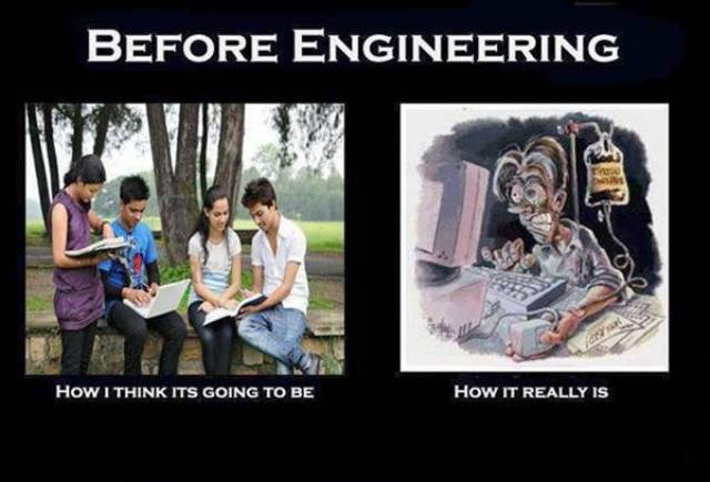 happy engineers day messages
