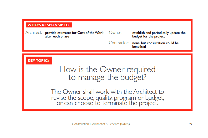Architect Exam Prep CDS Review