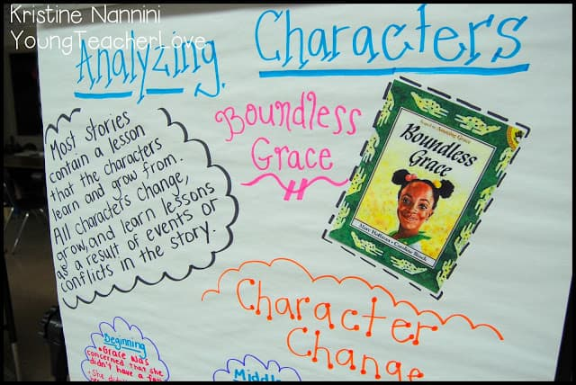 Image result for character change anchor chart