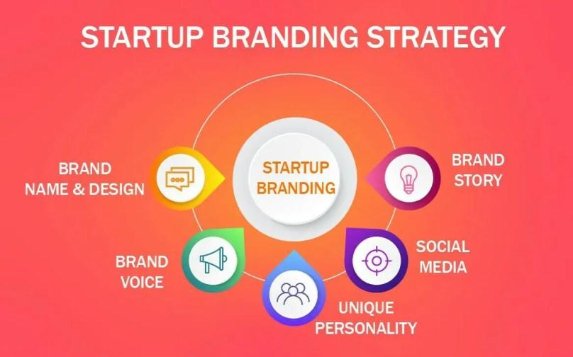 Startup-Branding-Strategy