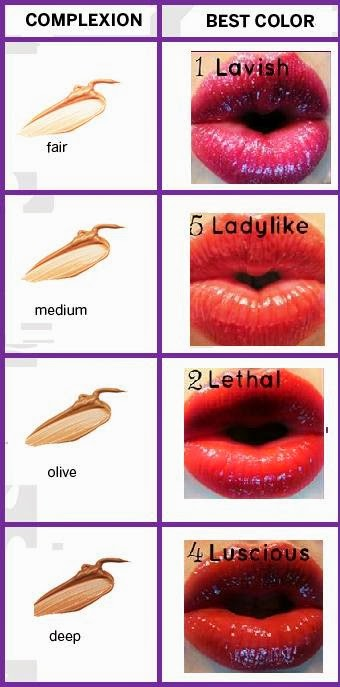 Younique lip gloss lovesick