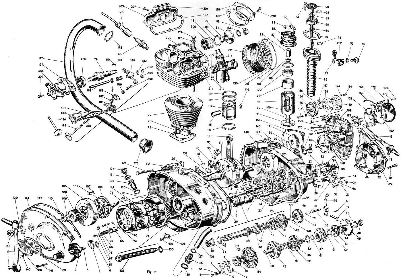 Old Motorcycle Engine Exploded Diagram Engine