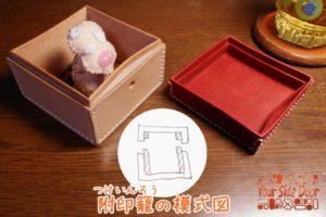 附印籠(つけいんろう)という箱の形