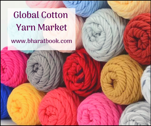 Global Cotton Yarn Market-Bharat Book Bureau