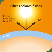 filtros-físicos-mamá-en-el-norte