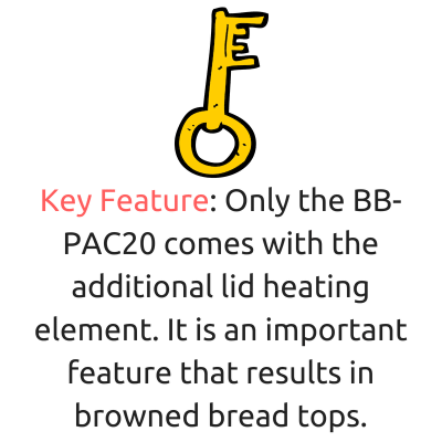 zojirushi bb-pac20 vs bb-cec20 key feature lid heating element