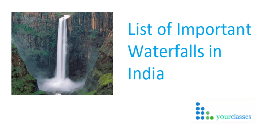 List of Important Waterfalls in India