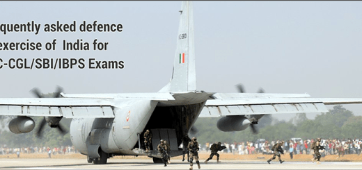 Defence Exercises of India