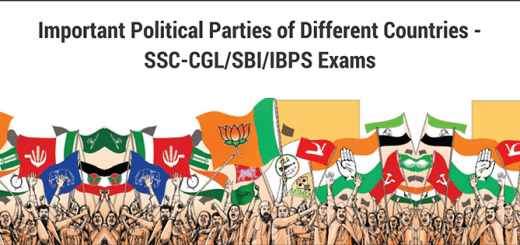 Political parties of different countries