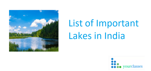 List of Important Lake