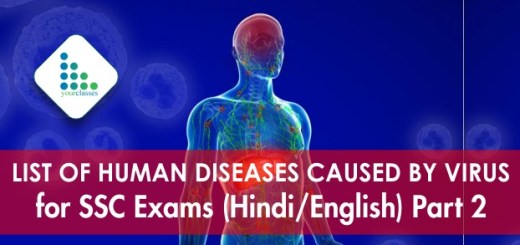 List of Human Diseases caused by Virus for SSC Exams (Hindi/English) Part 2