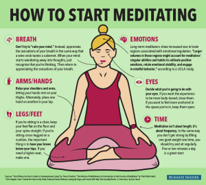 Can Meditation Help Relieve Depression, Anxiety for Women?