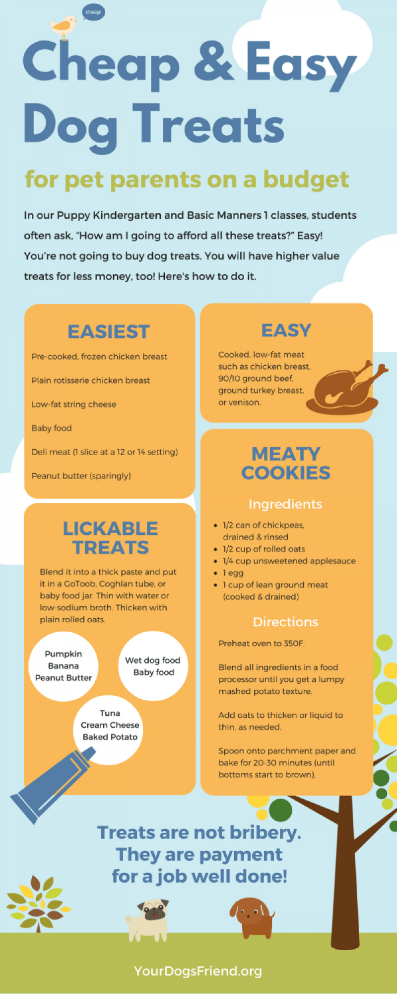 treats-infographic-final
