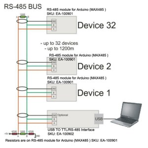 RS485 module for Arduino (MAX485 )