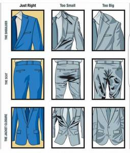 Wedding suit Fit guide
