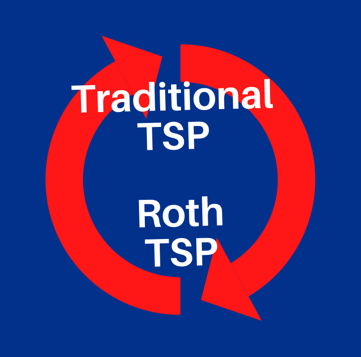 Can You Convert The Traditional TSP To Roth