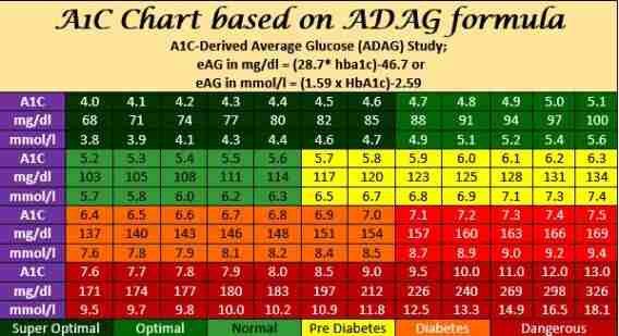 printable blood sugar chart3