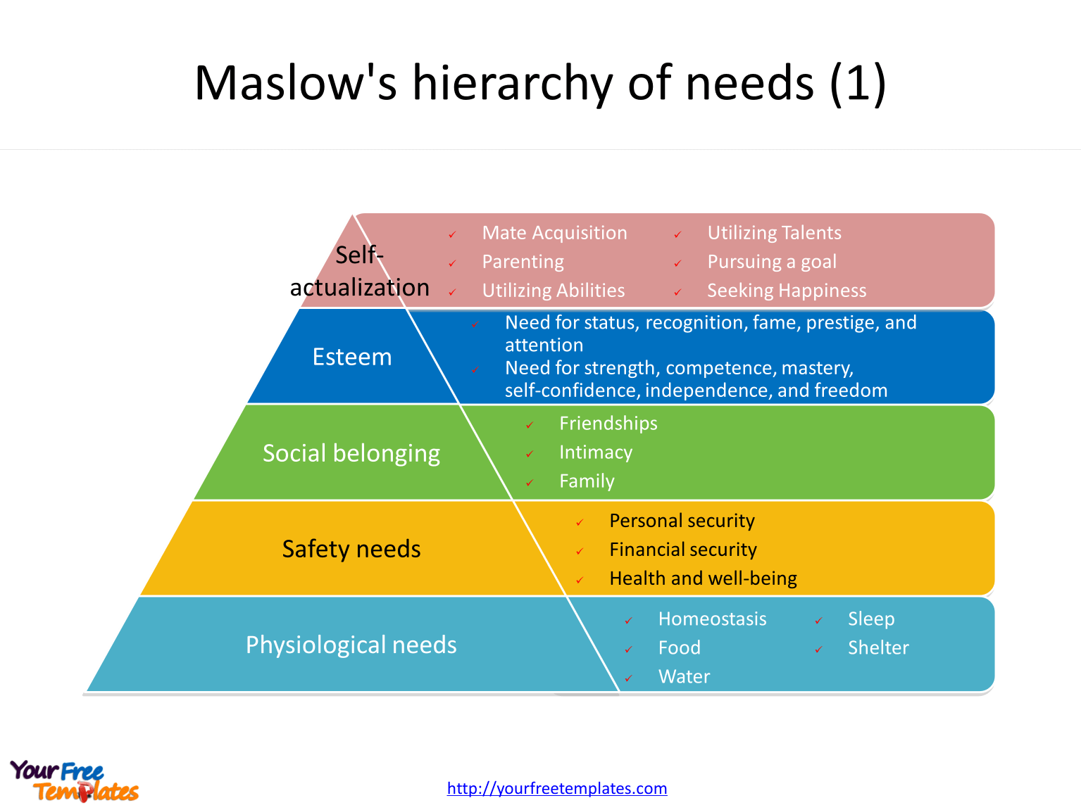 Maslow S Hierarchy Of Needs Template
