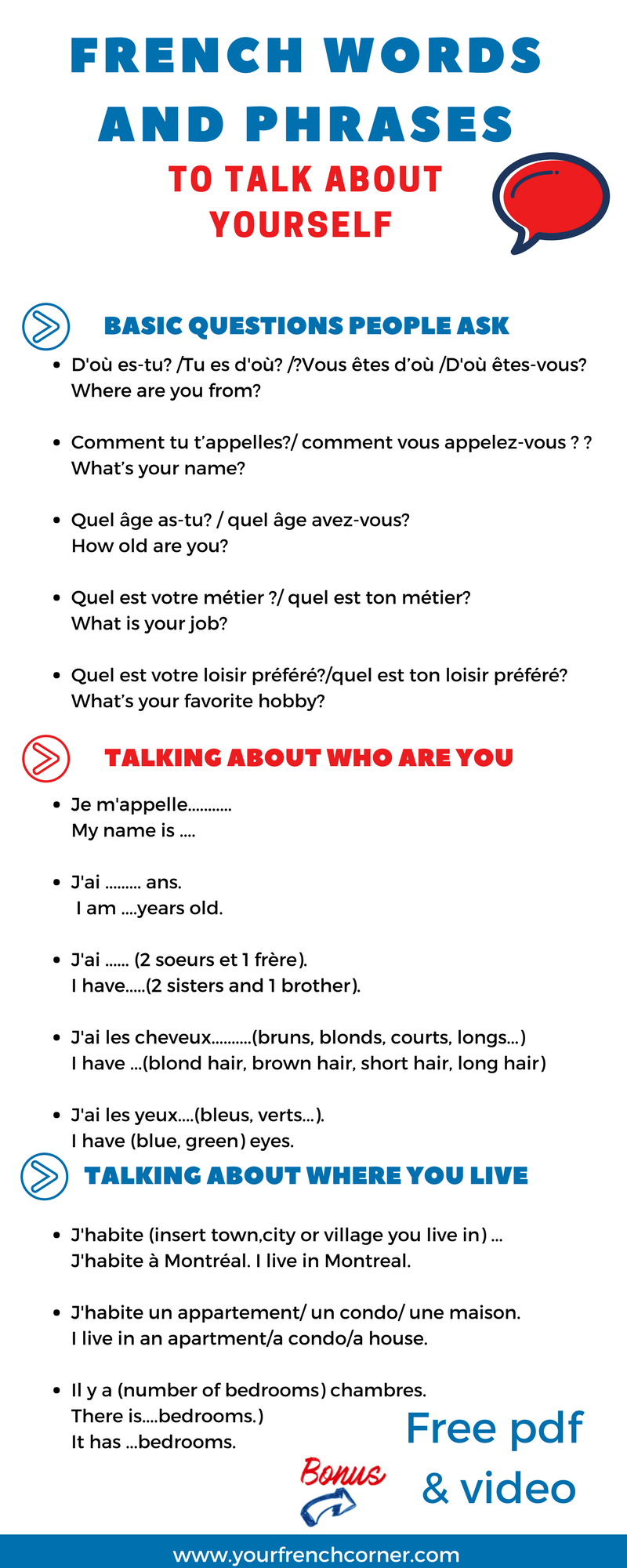 Write myself essay in french