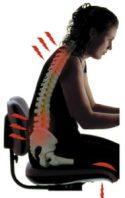 Reduce Lower Back Pain by using standing desk