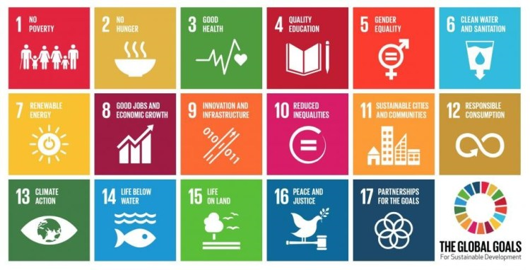 Sustainable investing - to become a modern sustainable  investors one should be aware of the 17 Sustainable Development Goals from United Nations