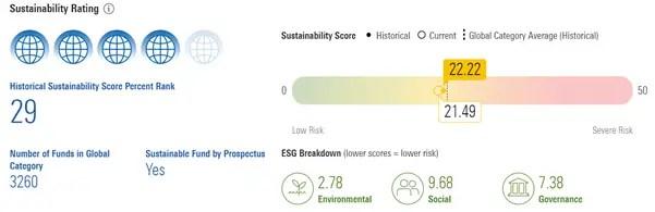 ESGV ESG ratings