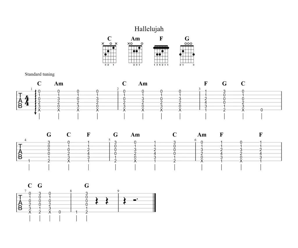 Hallelujah Chords Guitar Lesson