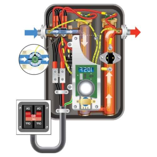 inside a tankless water heater system