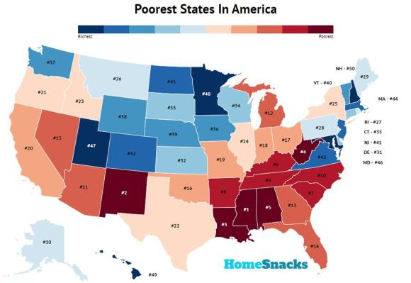 poorest-states-in-america