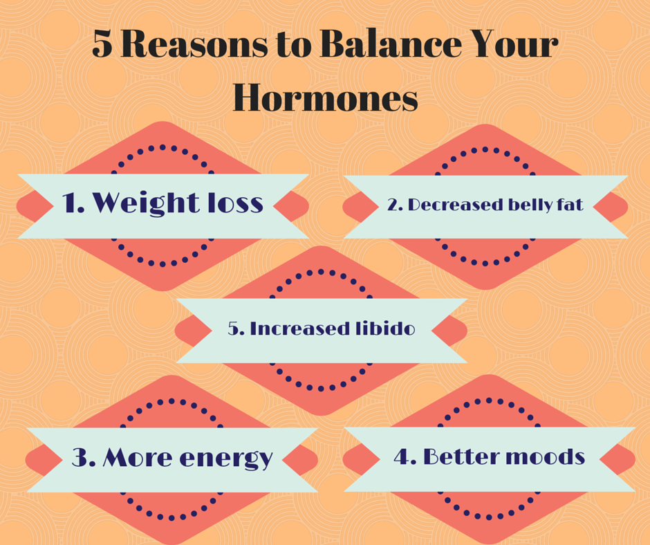 5 Reasons to Balance Your Hormones