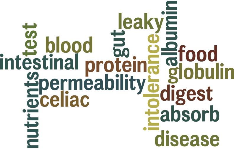 celiac wordle