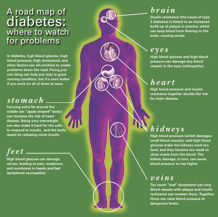 Pregnancy if You Have Diabetes | NIDDK