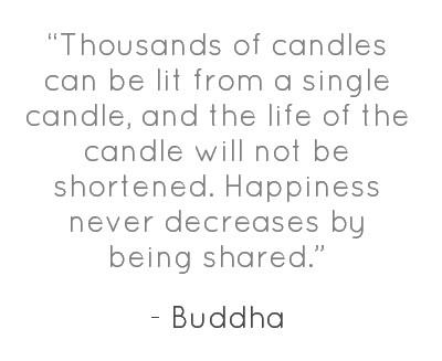 10000 candels