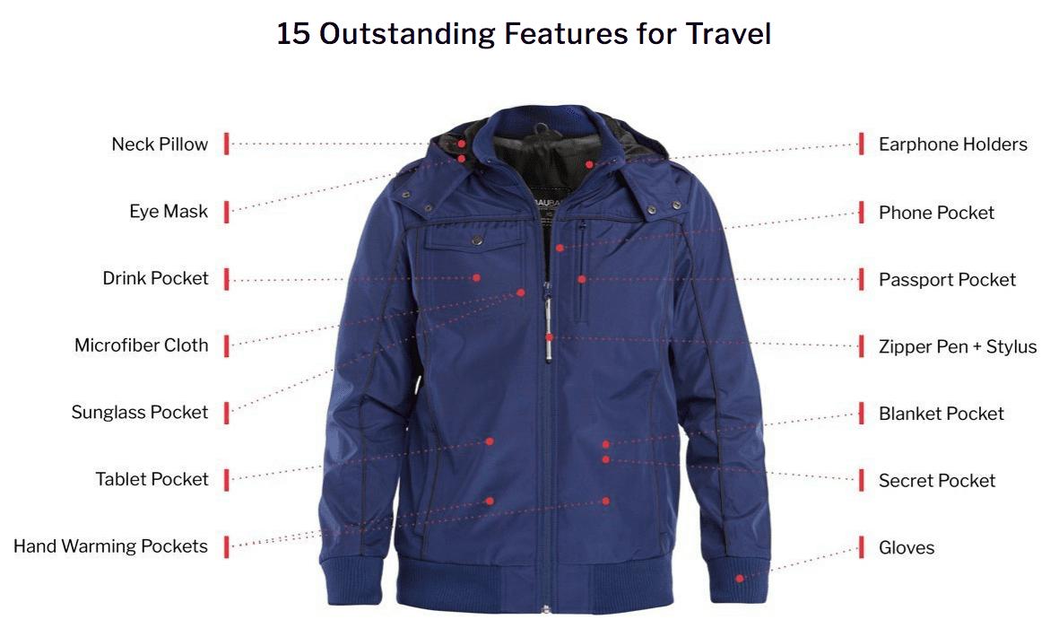 The World's Best Travel Jacket!?!?