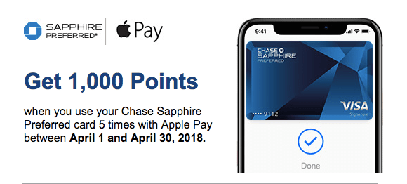 Easy Way To Earn 1000 Bonus Ultimate Rewards Points (If You're Lucky)