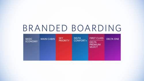 branded-boarding-zones
