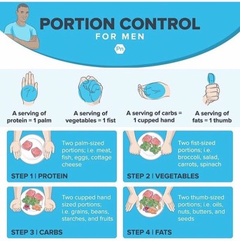 Portion sizes for men with Type 2 Diabetes