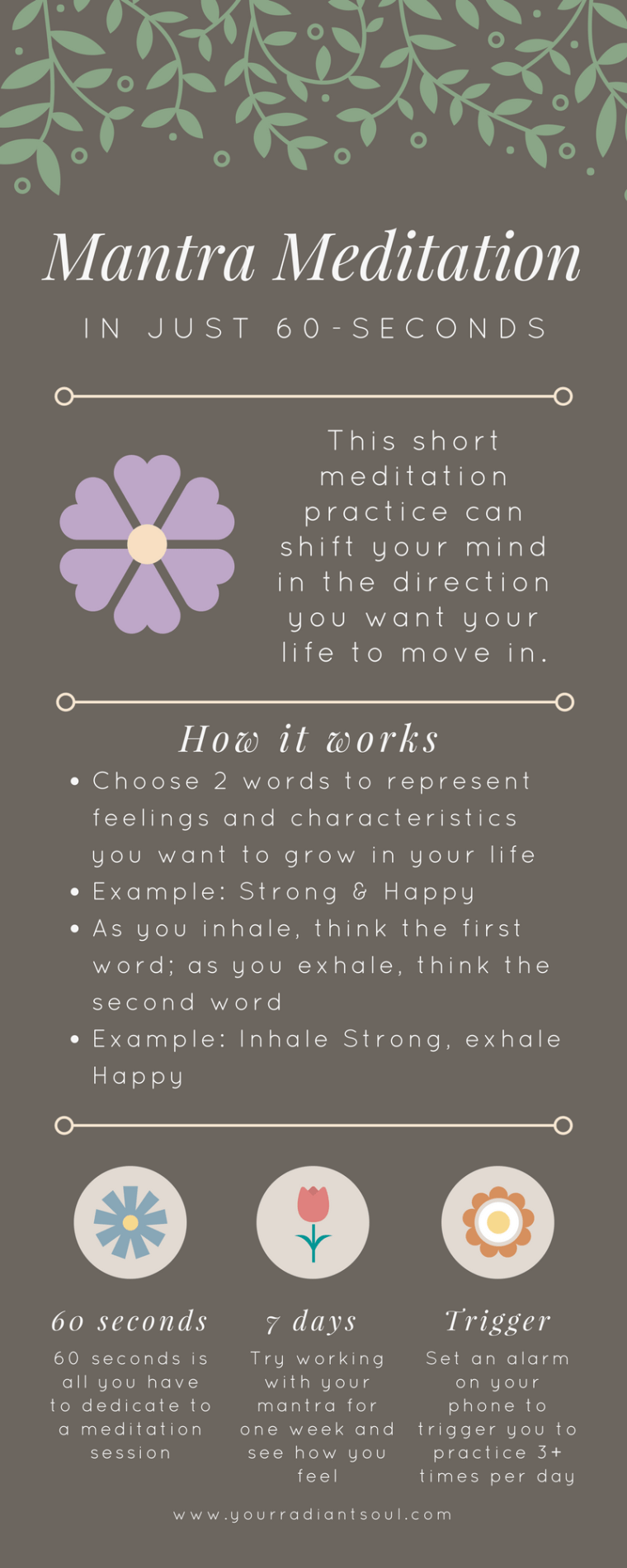 Garden Themed Business Infographic