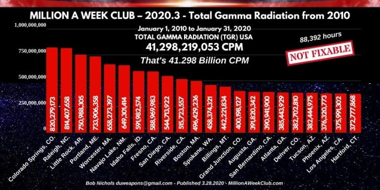 MILLION-A-WEEK-CLUB-2020-3-768x384